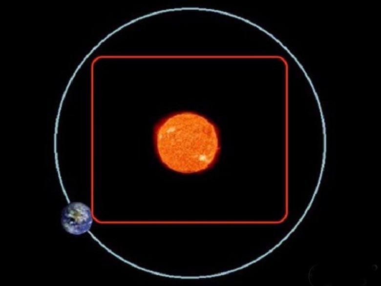Земята има квадратна орбита