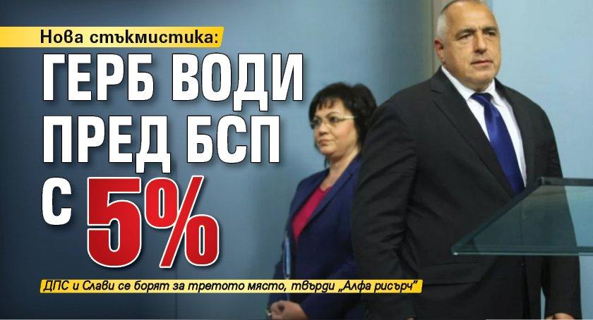 Нова стъкмистика: ГЕРБ води пред БСП с 5%