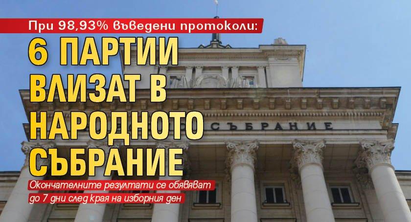 При 98,93% въведени протоколи: 6 партии влизат в Народното събрание