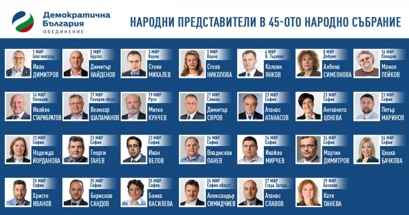 Ето я парламентарната група на ДБ