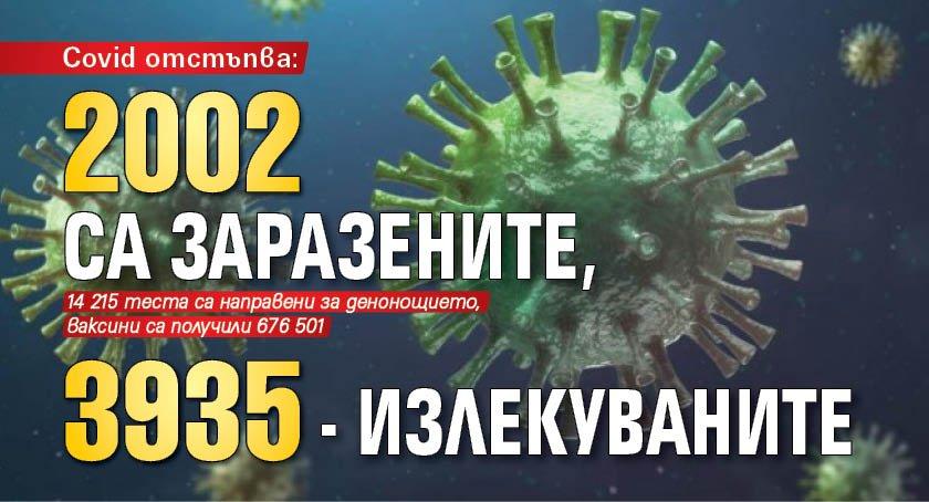 Covid отстъпва: 2002 са заразените, 3935 - излекуваните
