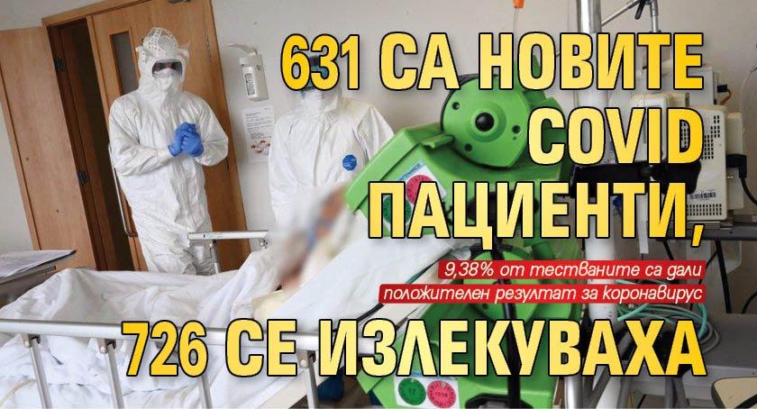 631 са новите COVID пациенти, 726 се излекуваха