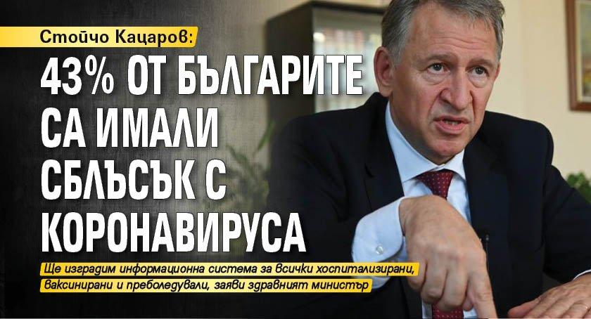 Стойчо Кацаров: 43% от българите са имали сблъсък с коронавируса