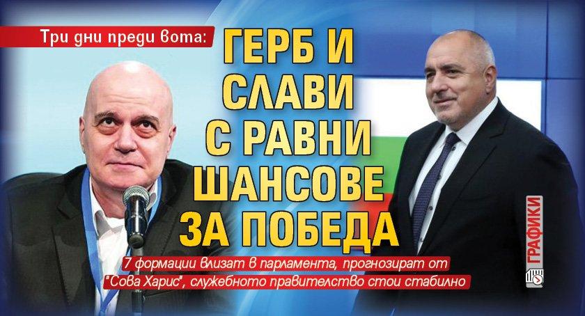 Три дни преди вота: ГЕРБ и Слави с равни шансове за победа (ГРАФИКИ)