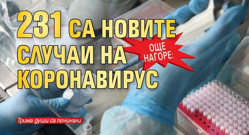 Още нагоре: 231 са новите случаи на коронавирус