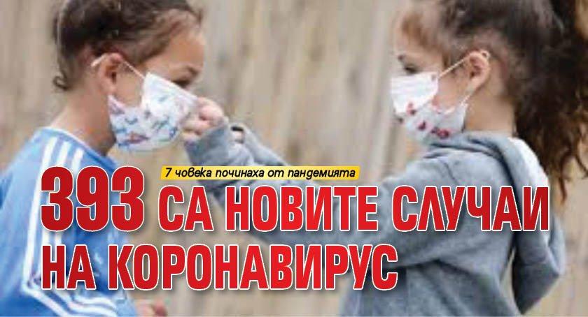 393 са новите случаи на коронавирус