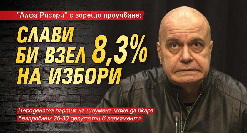 """""""Алфа Рисърч"""" с горещо проучване: Слави би взел 8,3% на избори"""