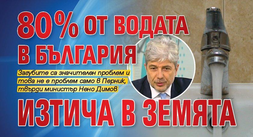 80% от водата в България изтича в земята