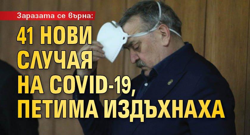 Заразата се върна: 41 нови случая на Covid-19, петима издъхнаха
