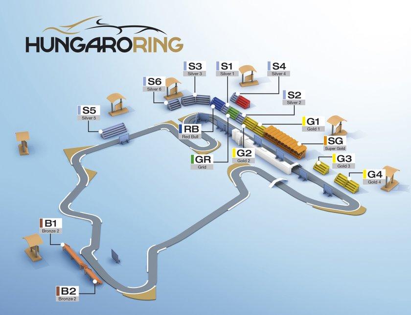 Гран при на Унгария остава в календара на Формула 1