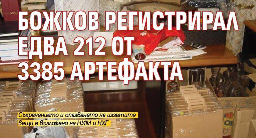 Божков регистрирал едва 212 от 3385 артефакта