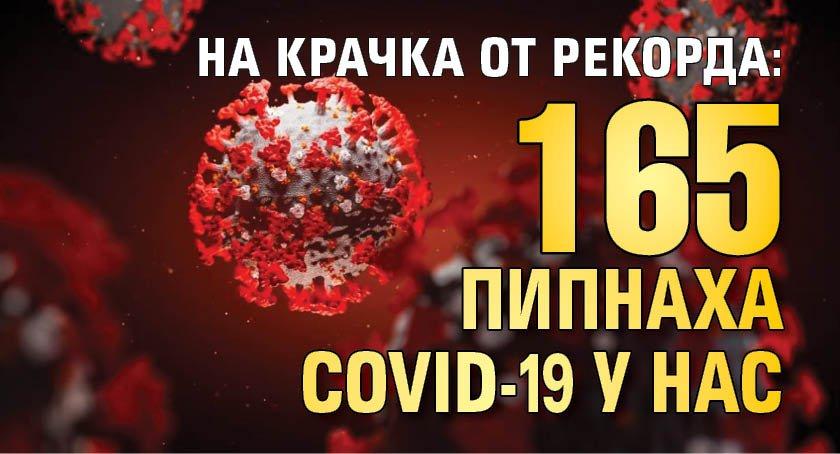 НА КРАЧКА ОТ РЕКОРДА: 165 пипнаха COVID-19 у нас