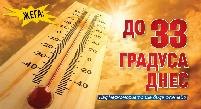Жега: До 33 градуса днес