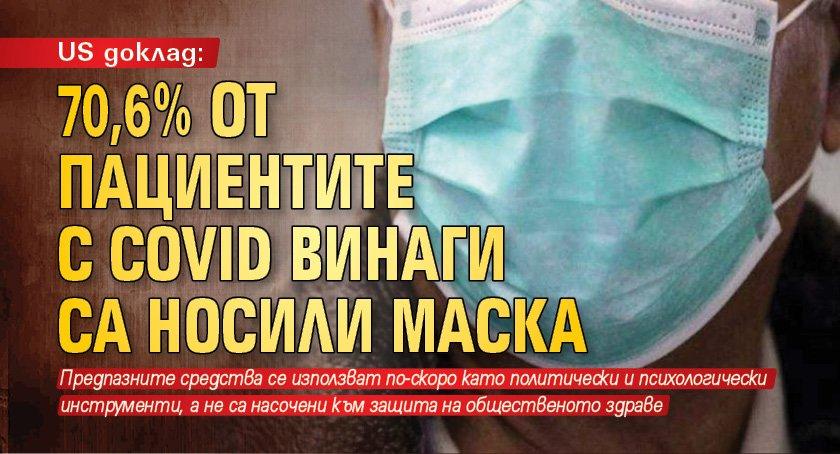 US доклад: 70,6% от пациентите с COVID винаги са носили маска