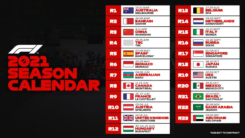 Формула 1 оповести предварителен календар за 2021 година