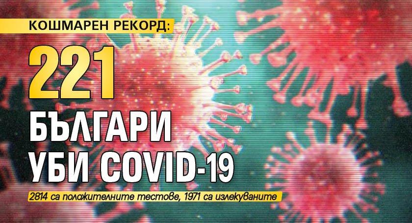 КОШМАРЕН РЕКОРД: 221 българи уби COVID-19