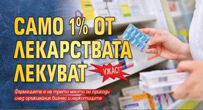 Ужас! Само 1% от лекарствата лекуват