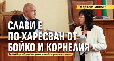 """""""Маркет линкс"""": Слави е по-харесван от Бойко и Корнелия"""