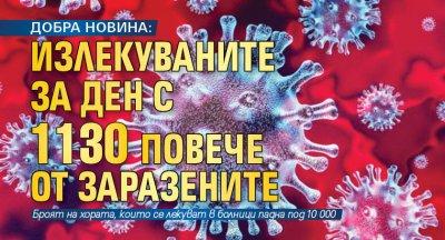 ДОБРА НОВИНА: Излекуваните за ден с 1130 повече от заразените