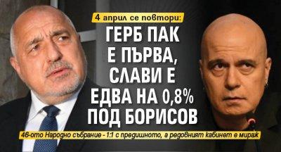 4 април се повтори: ГЕРБ пак е първа, Слави е едва на 0,8% под Борисов