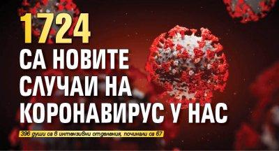 1724 са новите случаи на коронавирус у нас
