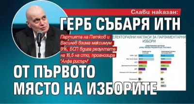 Слави наказан: ГЕРБ събаря ИТН от първото място на изборите