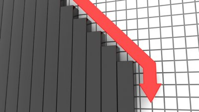 Политическата нестабилност явно блокира инвестициите