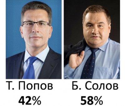 Очаквано: Тодор Попов губи битката в Пазарджик