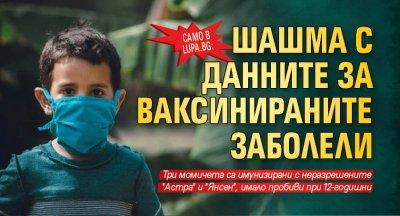 Само в Lupa.bg: Шашма с данните за ваксинираните заболели