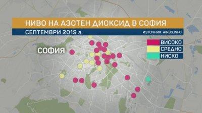 Отровните места в София, които избягвайте задължително!
