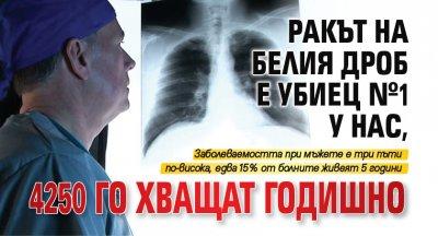 Ракът на белия дроб е убиец №1 у нас, 4250 го хващат годишно