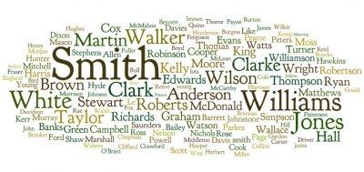 Проверете колко души в света носят вашата фамилия