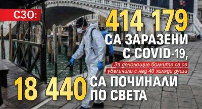 СЗО: 414 179 са заразени с COVID-19, 18 440 са починали по света