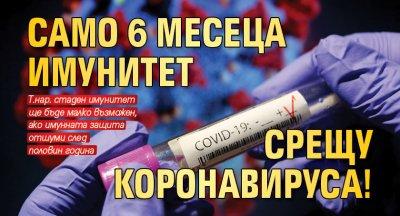 Само 6 месеца имунитет срещу коронавируса!