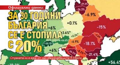 Официални данни: За 30 години България се е стопила с 20%