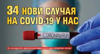 34 нови случая на COVID-19 у нас