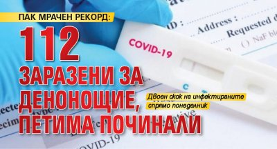 ПАК МРАЧЕН РЕКОРД: 112 заразени за денонощие, петима починали