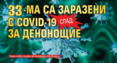 Спад: 33-ма са заразени с COVID-19 за денонощие