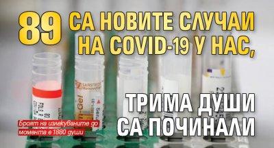 89 са новите случаи на COVID-19 у нас, трима души са починали