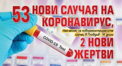 53 нови случая на коронавирус, 2 нови жертви