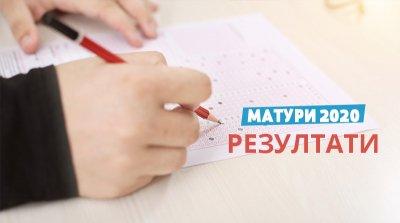 Учениците от Габрово - най-добри на матурите