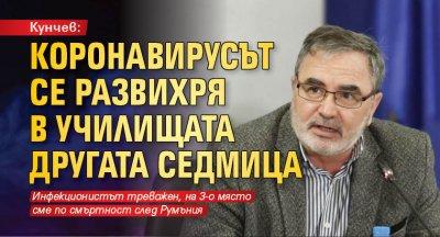 Кунчев: Коронавирусът се развихря в училищата другата седмица