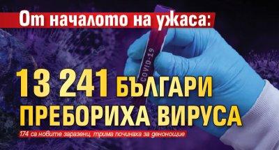 От началото на ужаса: 13 241 българи пребориха вируса