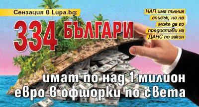 Сензация в Lupa.bg: 334 българи имат по над 1 милион евро в офшорки по света