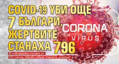 Covid-19 уби още 7 българи, жертвите станаха 796