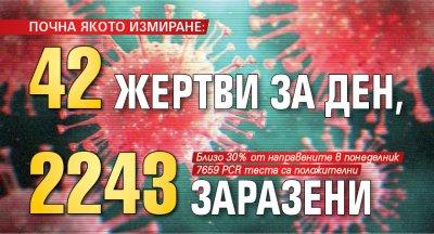 ПОЧНА ЯКОТО ИЗМИРАНЕ: 42 жертви за ден, 2243 заразени