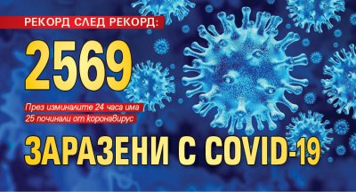 РЕКОРД СЛЕД РЕКОРД: 2569 заразени с COVID-19