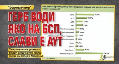 """""""Барометър"""": ГЕРБ води яко на БСП, Слави е аут"""
