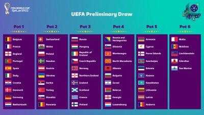 ФИФА потвърди падението: България в 4-та урна за Момниал 2022