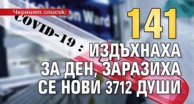 Черният списък: 141 издъхнаха за ден, заразиха се нови 3712 души